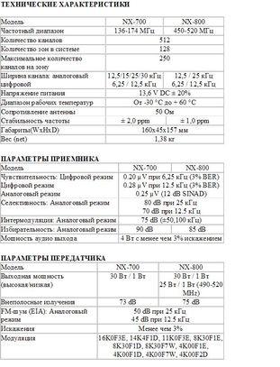 Файл: Бирп 12 1.6 схема